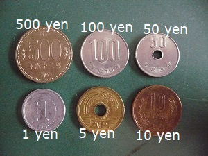 Currency Exchange Anese Coins